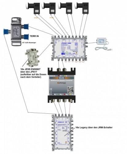 Breitband-LNB_Planung_JultecJPS0901-16MN_JRM0516T_JESS-EN50607_Legacy.jpg