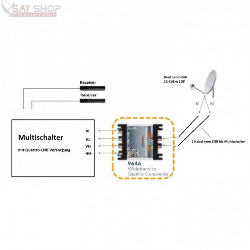 johansson-unitron-9646-breitband-lnb-auf-quattro-lnb-umsetzer-wideband-whole-band-to-quattro-convertor~7.jpg