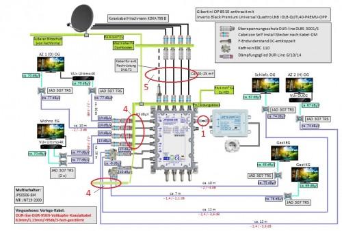 JultecJPS0506-8M_Planung-Satanlage_EN50494_Unicable.jpg