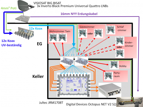 JRM1708T_3 Satelliten_SAT-IP.png