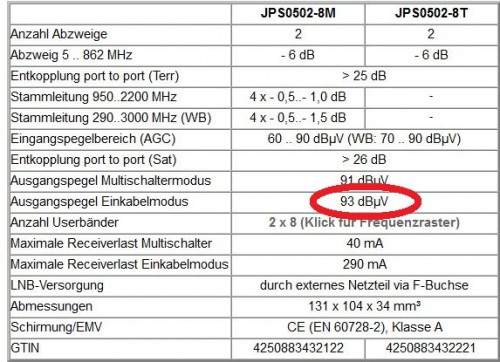 JultecJPS0502-8T_Ausgangspegel.JPG