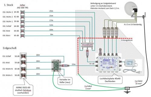 Plan SAT Anlage 2020-04-29 1. Überarbeitung.JPG