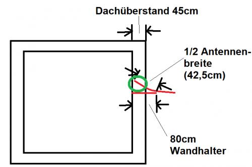 Berechnung_Antennenausrichtung.png