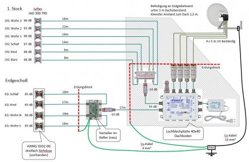 Plan SAT Anlage 2. Überarbeitung 2020-04-30.JPG