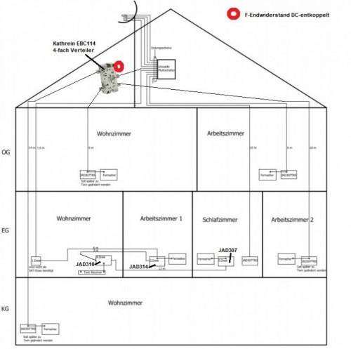 JultecJPS0502-8plus4T_Unicble-Multischalter-Planung.jpg