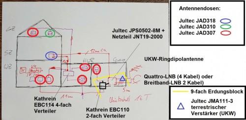 JultecJPS0502-8T_Verteilanlage-2x8UBs.jpg