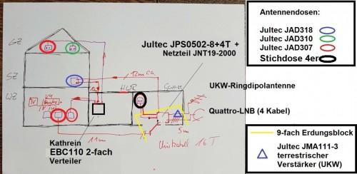 JultecJPS0502-8+4T_Verteilanlage-2x8UBs-plus_4xLegacy.jpg