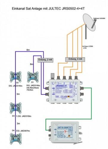 JultecJRS0502-4T_Unicable-2-Ausgaenge_Planung_Skizze.JPG