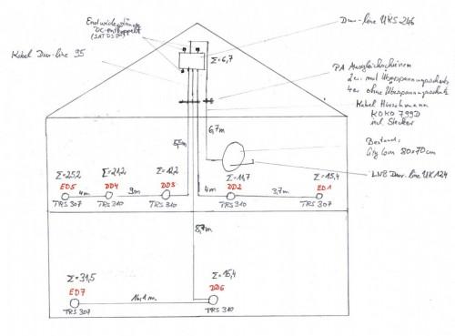 SAT-Anlage Skizze 2020_07_22 DUR-lineUKS246 22072020.jpg