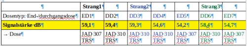 Jultec_JPS0501&4-Fachsplitter_Antennepegel_2020-07-25-15_01_25.png