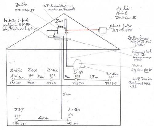 Skizze Satanlage mit Jultec JPS 502-8T u Breitband LNB 25072020_00001s.jpg