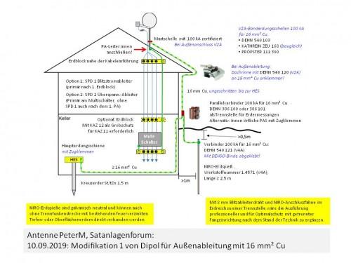 Antenne_PeterM_Satanlagenforum.jpg
