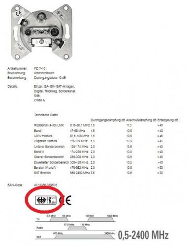 Antennedose_Transmedia_FD7-10_Durchgangsdose