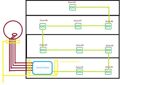 Planung_Unicable-Anlage_Skizze_Aufbau-mit-Multischalter_Bild5.png