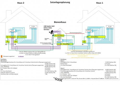 20201003_Sat-Planung.jpg
