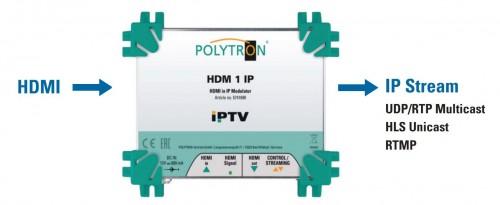 Polytron HDM-1 IP Schema