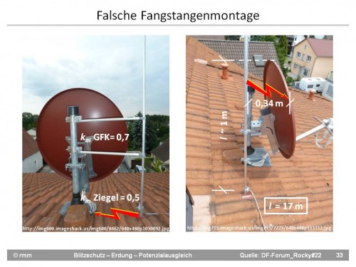 Satellitenantenne mit quer zur Sat.-Antenne geführten GFK-Abstandshaltern und definitiv zu geringem TA zwischen GFK und Reflektor