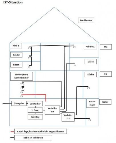 Kabelplan-Umstellung-von_Kabelfernsehen-auf-Satellit_edit_techno-com