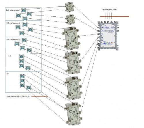 JultecJPS0506-8T_Breitband-LNB-Planung-Version2