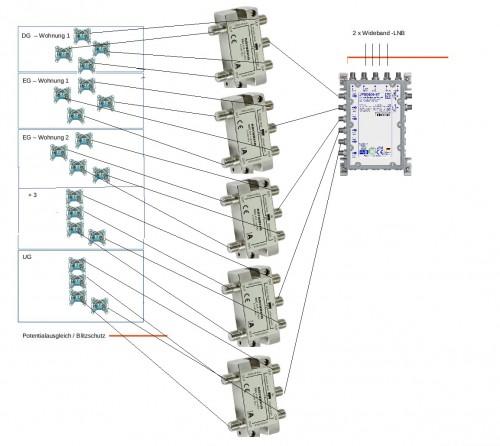 JultecJPS0506-8T_Breitband-LNB-Planung-Version1