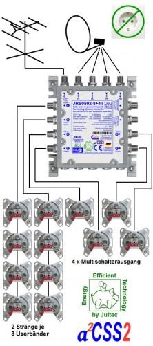Jultec JRS0502-8+4T Anwendung