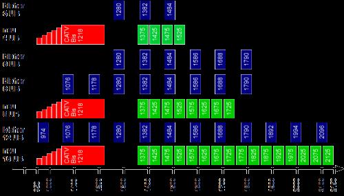 Jultec_UB-Pattern_Umsetzungen_Frequenzraster