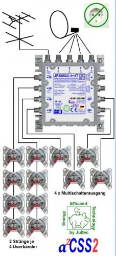 Jultec JRS0502-4+4T (Rev2) Anwendung