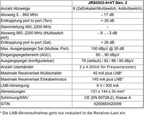 Jultec JRS0502-4+4T (Rev2) technische Daten