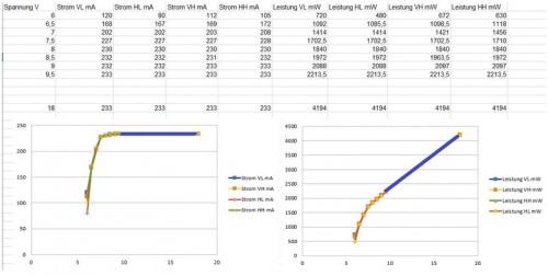 Polytron_OSP-AP-95_Quattro-LNB-Messprotokoll