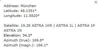 Astra 19.2 Grad Ost - München