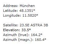 Astra 23.5 Grad Ost - München