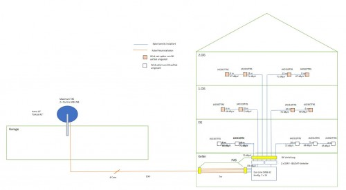 Planung_Unicable-Satanlage_Dur-LIne_DWB-32-Skizze