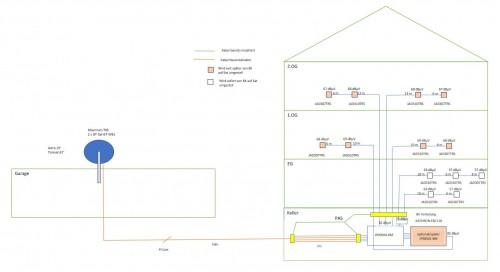 Planung_Unicable-Satanlage_Jultec_JRS0504-8M-T-Skizze