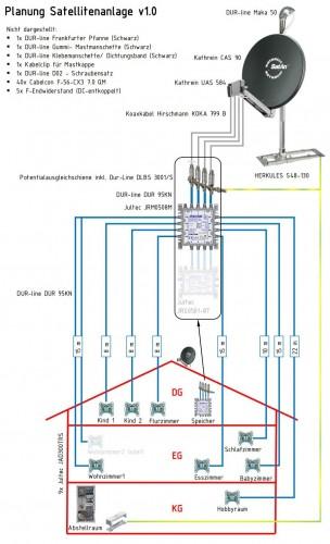 Satanlage-JultecJRM0508M_JRS0501-8T_Legacy-Unicable-Planungsskizze_EN50494.JPG