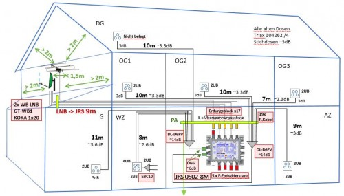 Sat_Planung_JRS0502-8_Breitband_LNB_v3.JPG