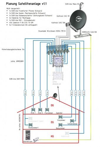 Satanlage Jultec JRM0508M JRS0501-8T_Legacy-Unicable-Planungsskizze_EN50494_Version2