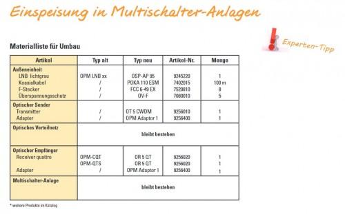 Einspeisung in Multischalter-Anlagen (Quattro-LNB Umsetzer)