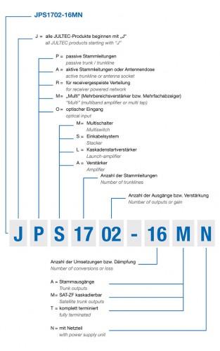 Jultec_Typenschluessel_Info_2020_neu