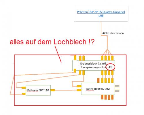 Lochblech-Aufbau.png