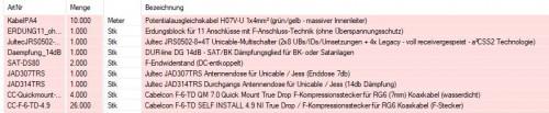 Bestellung User leoguiders