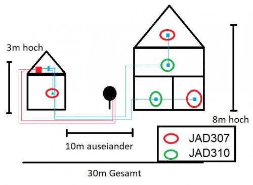 JultecJPS0501-8T_Aufbauschema_Breitband-LNB-Versorgung_2-Kabel.png