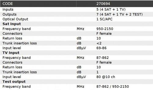 Fracarro_OPT-TX-DT-optischer-Umsetzer_Daten_1.JPG
