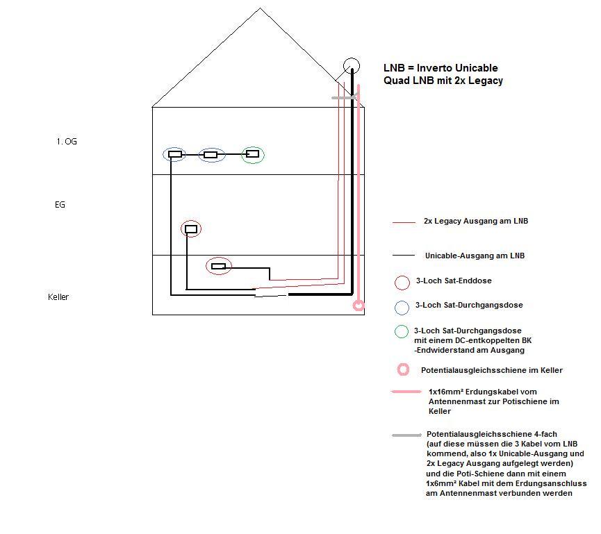 Umstieg von Kabel auf Sat - Satanlagen Forum - Beratung, Planung und ...