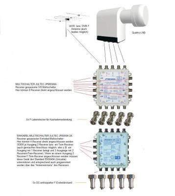 Schaltbeispiel mit einem Unicable-Multischalter (Erklärung von diesem JULTEC Produkt JRS0504-2A finden sie auch hier im Forum)