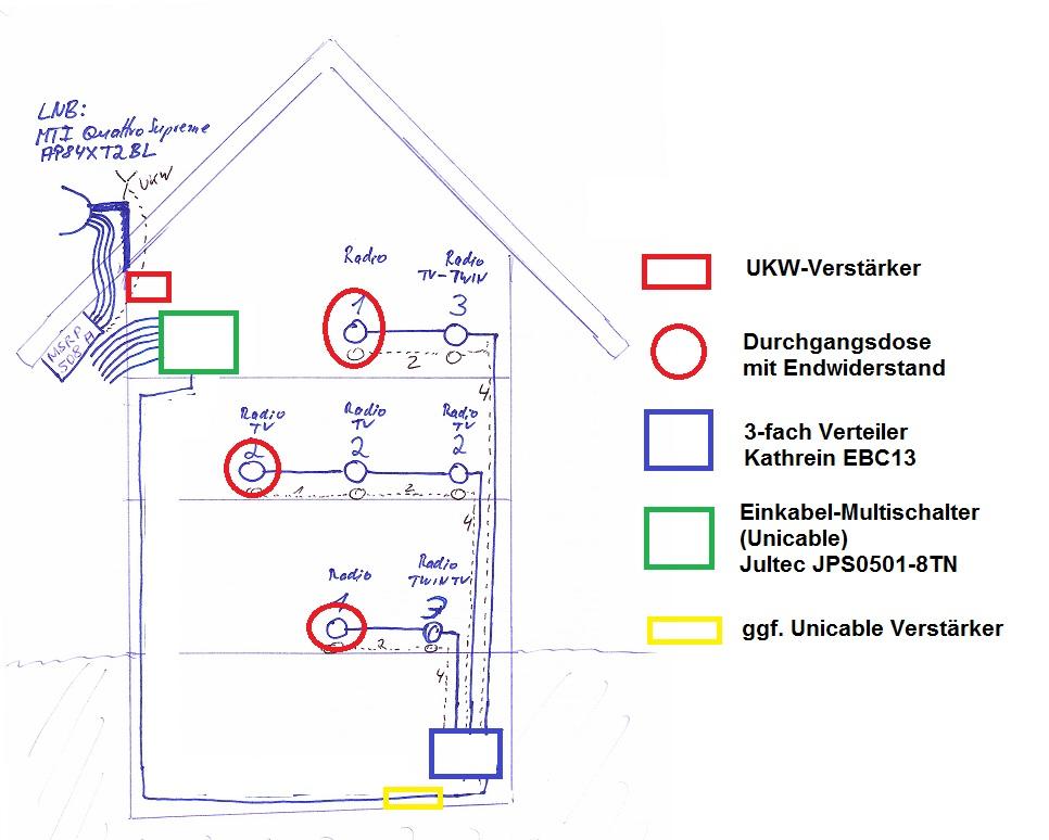 Großzügig Verkabelung Eines Hauses Zeitgenössisch - Elektrische ...