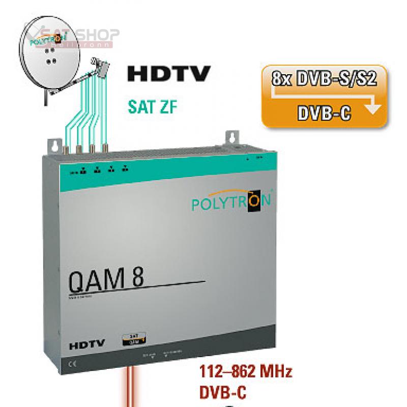KopfPolyQAM8EM_Kopfstation-POLYTRON-QAM-8-fuer-8-Transponder-DVB-S-S2-Umsetzung-QPSK-QAM-auf-DVB-C.png