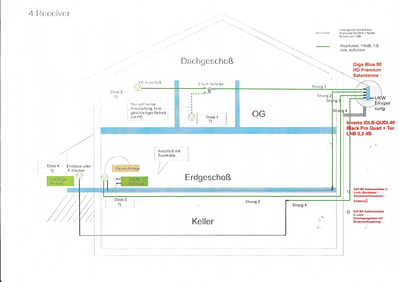 umstieg von kabel deutschland auf sat hd anlage satanlagen forum beratung planung und. Black Bedroom Furniture Sets. Home Design Ideas