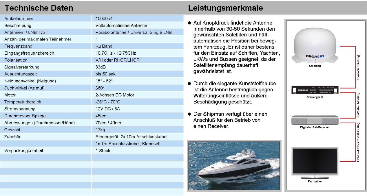 MegasatShipmanDaten.PNG
