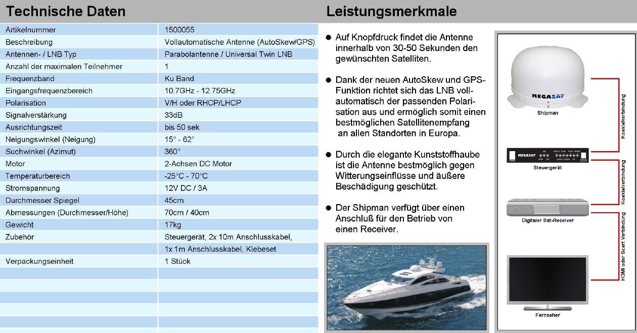 MegasatShipmanGPSDaten.PNG