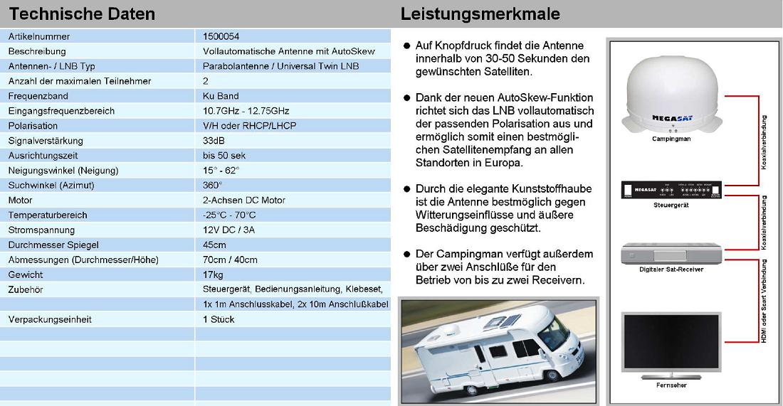 MegasatCampingmanTAS_Twin_Daten.PNG